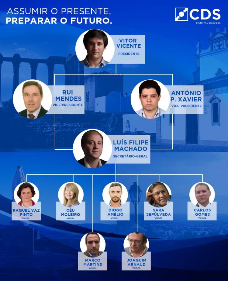 Vitor Vicente é o novo presidente da Distrital do CDS PP de Évora